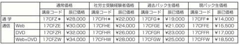年アド3級料金表