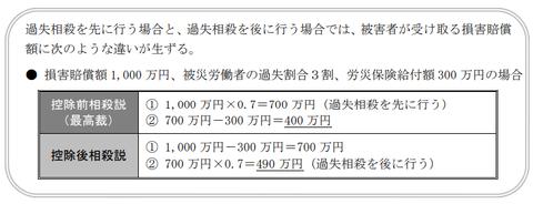 計算式の例示