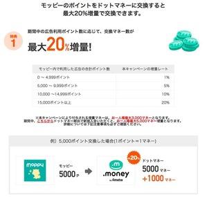 moppy_exchange_money_20per