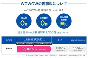 WOWOW_price