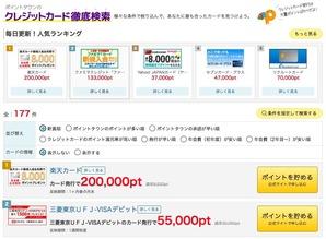 PointTown_cardkokoku1