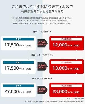 JAL_International_tokutenPlus3