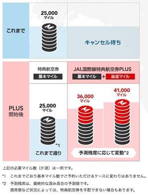 JAL_International_tokutenPlus