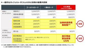 AIG_kaigaihoken_2