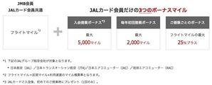 JALcardBonusMile
