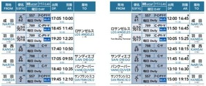 2018winter_JAL_NA_TimeTable2