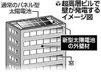 2012 1 1外壁使い太陽光発電