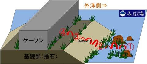 ④メバル堤防画像