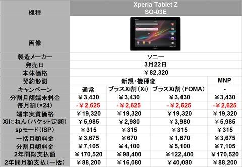 Xperia Tablet Z 料金表