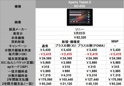 Xperia Tablet Z 料金表