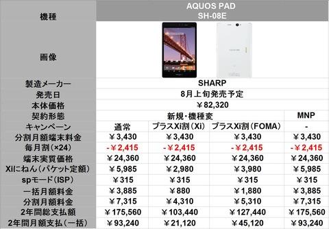 SH-08E価格
