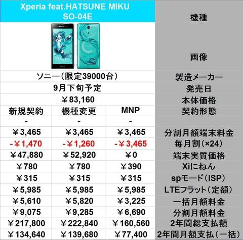 HATSUNE MIKU 価格表