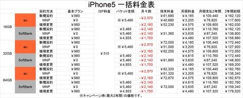 iPhone5 一括料金表改
