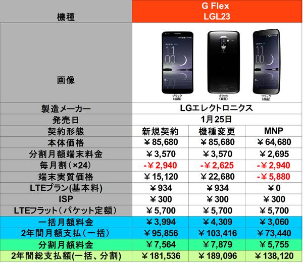 LGL23価格
