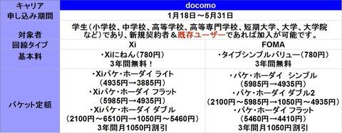 docomo応援学割2013