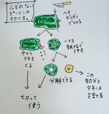 greenpepper1
