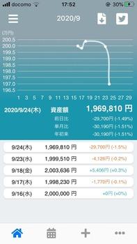 投資家歴1週間ワイちゃんの資産推移がこちら(※画像あり)