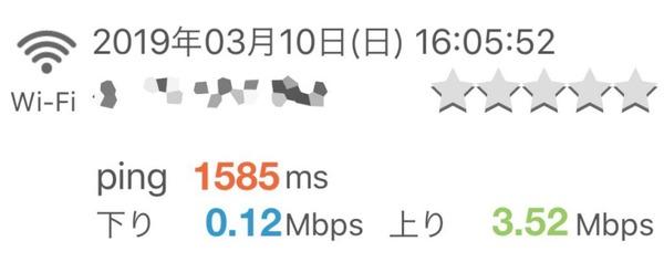 【朗報】俺の家のWiFi、劇的に速くなるwww(※画像あり)