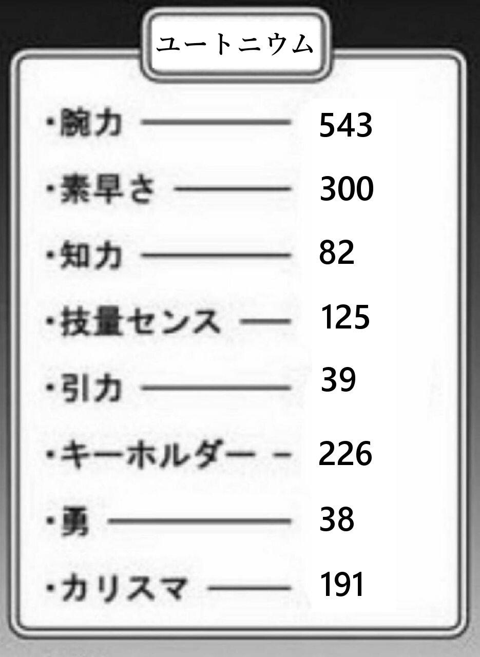 ヒロアカoj2 守護隊のしゅごい サイト 3タテ達成者一覧