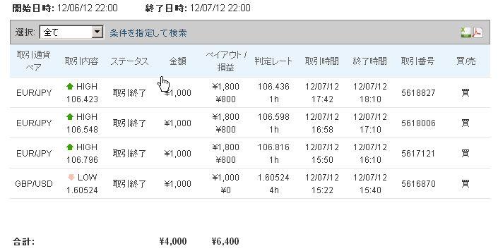 fxtf1207