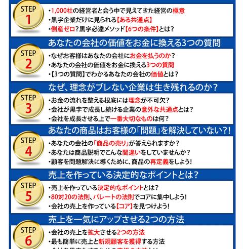 """黒字必達メソッド経営者の心に""""余裕""""を作り出す"""
