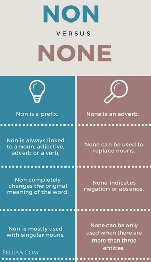 Difference-Between-Apart-and-A-Part-infogram1-590x1024