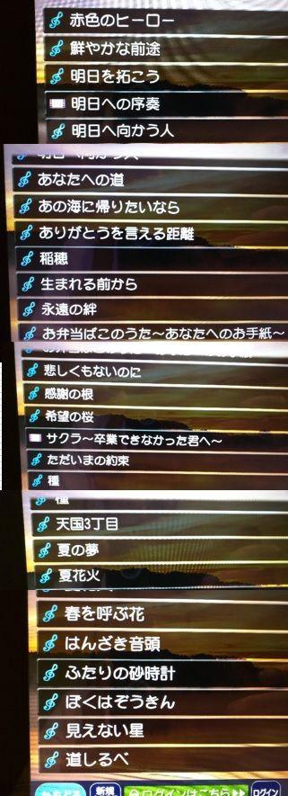 karaokerisuto