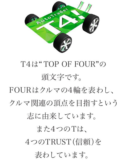 """T4は""""TOP OF FOUR""""の頭文字です。FOURはクルマの4輪を表し、クルマ関連の頂点を目指すという志に由来しています。また4つのTは、4つのTRUST(信頼)を表しています"""