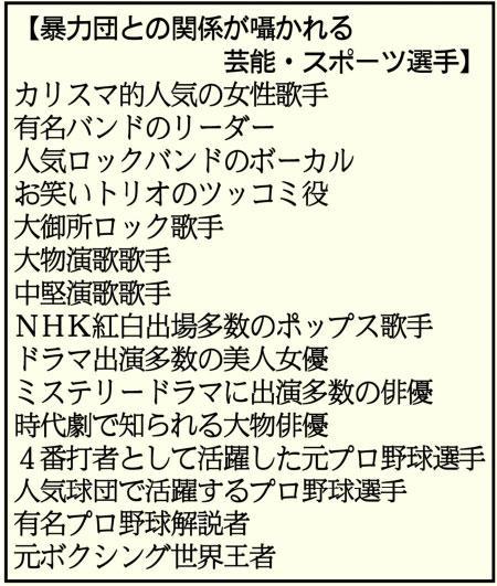 マル暴芸能人リスト