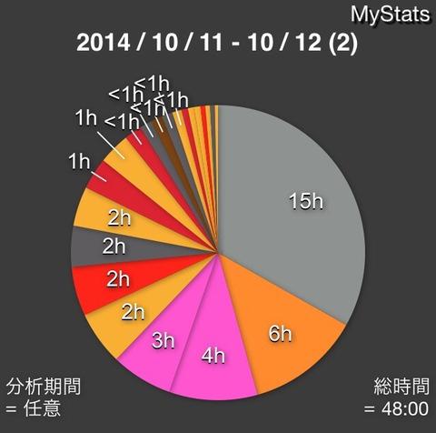 2014-10-19-20-46-04