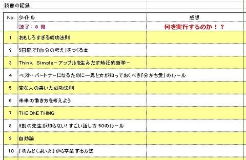 140109_読書の記録