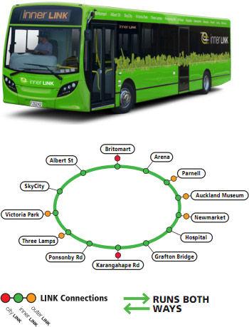 bus-inner