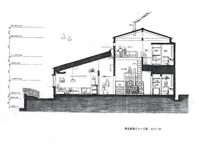 計画案・断面図2