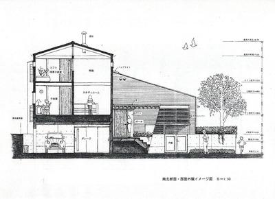 計画案・断面図3