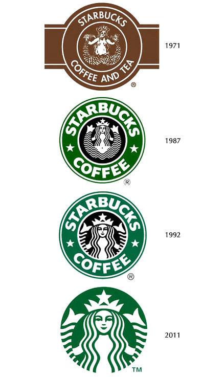 スターバックスのロゴの歴史