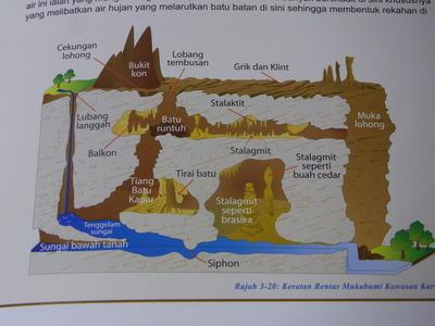 マレーシア世界地図帳RIMG2256