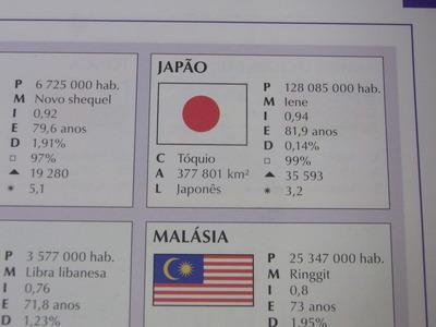 ブラジル世界地図帳RIMG2392