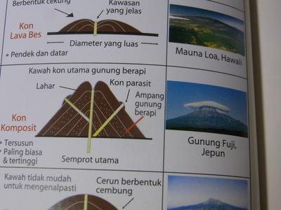 マレーシア世界地図帳RIMG2255