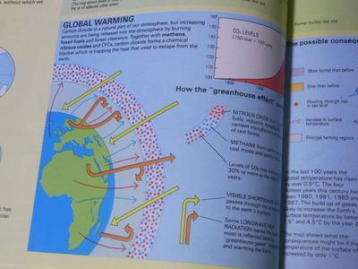 ジンバブエ世界地図帳RIMG2290