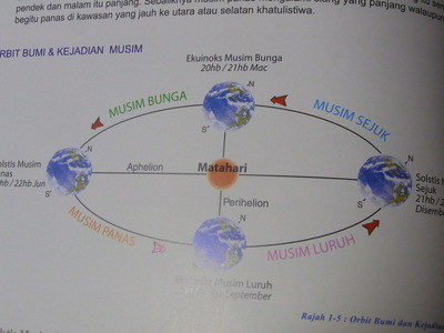 マレーシア世界地図帳RIMG2253