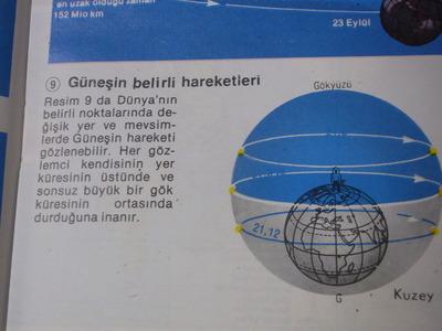 トルコの世界地図帳RIMG2329
