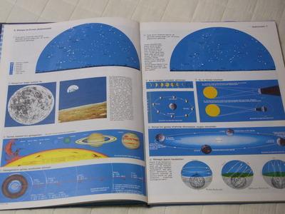 トルコの世界地図帳RIMG2328