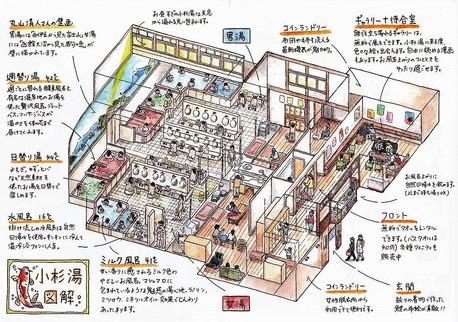 小杉湯(東京都杉並区高円寺北)