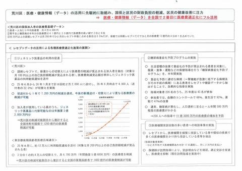 西川荒川区長志帥会講演資料20141113