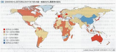 2005-2015癌罹患率国際比較