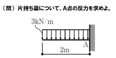片持ち梁の反力計算