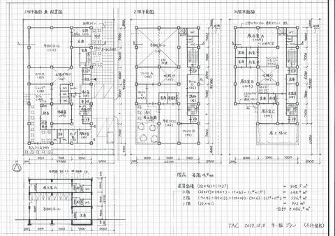 TAC plan_191208