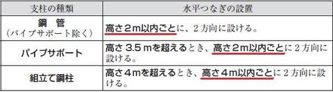 suihei_tunagi_2