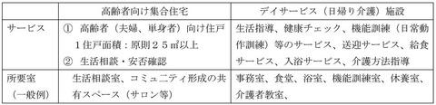 27-課題分析-表_150