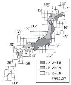 地域地震係数